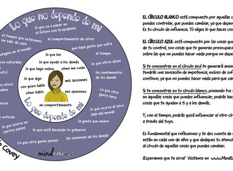 El círculo de Covey, una herramienta valiosa para incluir en la práctica de Mindfulness