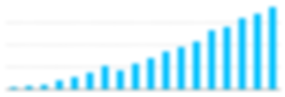 lead-generation-results.png