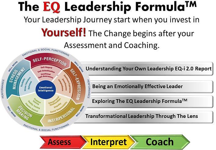 The EQ Leadership Formula Programme.jpg