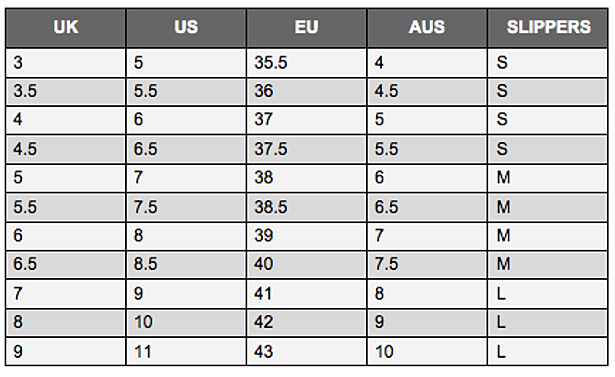 Euro Shoe Size Conversion To Australian
