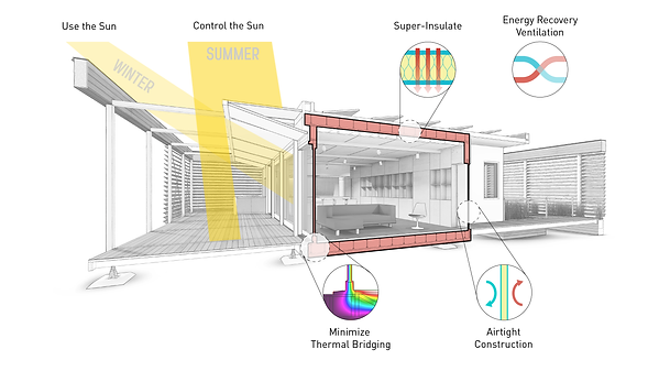 Passive house image.png