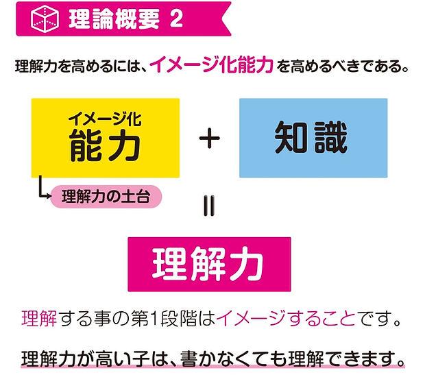 志文舎のパズル道場理論概要2図図