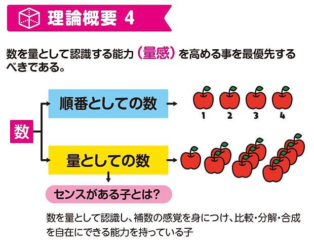 志文舎のパズル道場理論概要4図