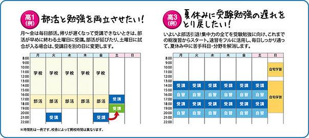 志文舎の学習システム2図