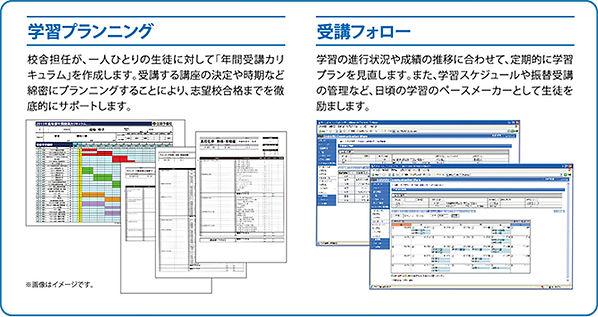 志文舎の学習システム3図