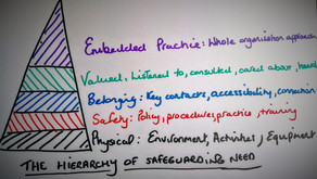 Safeguarding: Do we all need the same things to be safe?
