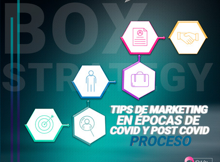 TIPS DE MARKETING EN ÉPOCAS DE COVID Y POST COVID - PROCESO