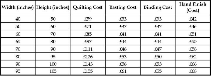 Quilt Costs for Customers Apr 2020.jpg