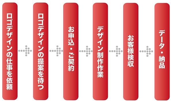 スクリーンショット 2019-05-02 23.13.50.png