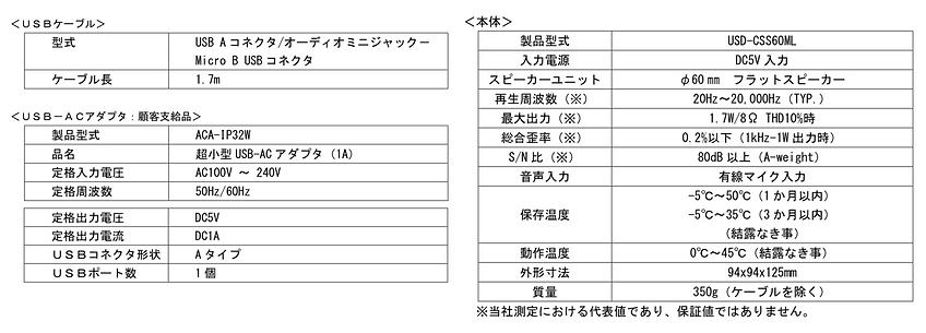 スクリーンショット 2019-09-04 23.14.36.png