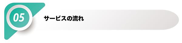 スクリーンショット 2019-03-14 0.18.13.png