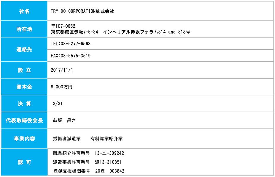 スクリーンショット 2021-07-21 14.51.35.png