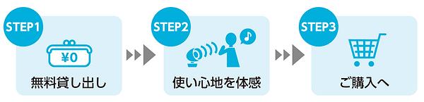 スクリーンショット 2019-10-18 21.37.37.png