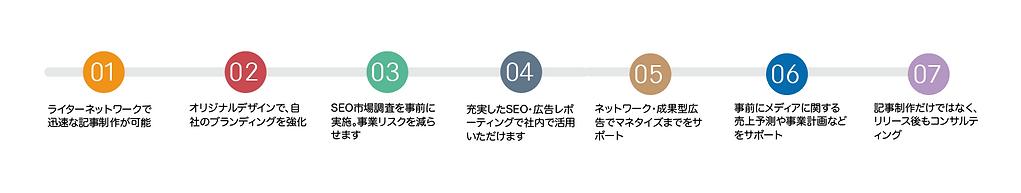 スクリーンショット 2019-03-10 10.05.35.png