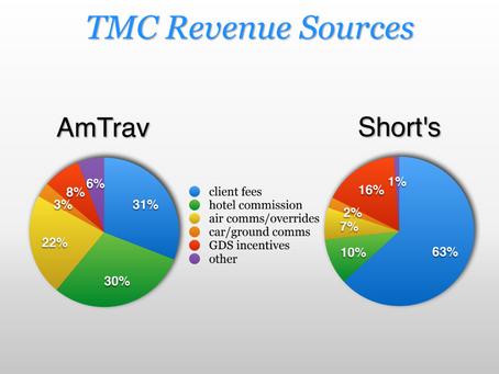 Teleconference: Inside TMC Economics