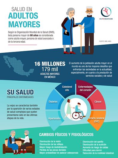 Salud_Adultdo_Infografía_vF (1).png
