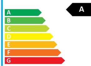Olemme lisännyt energiatodistus tiedot vuokra-asuntojen tietoihin