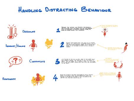 Teacher Tips: How to Handle Distracting Behaviour