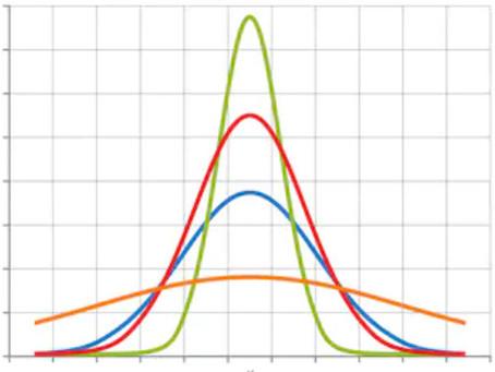Flattening the Curve - Allie