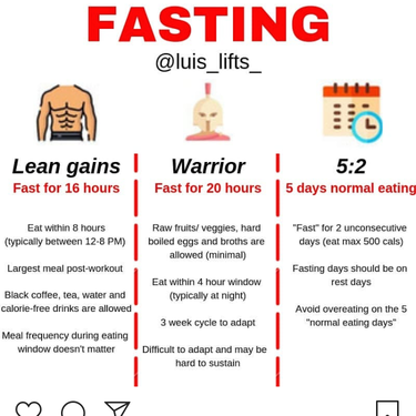 Fasting!