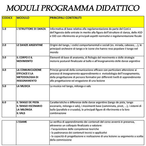 Moduli Didattici.jpg