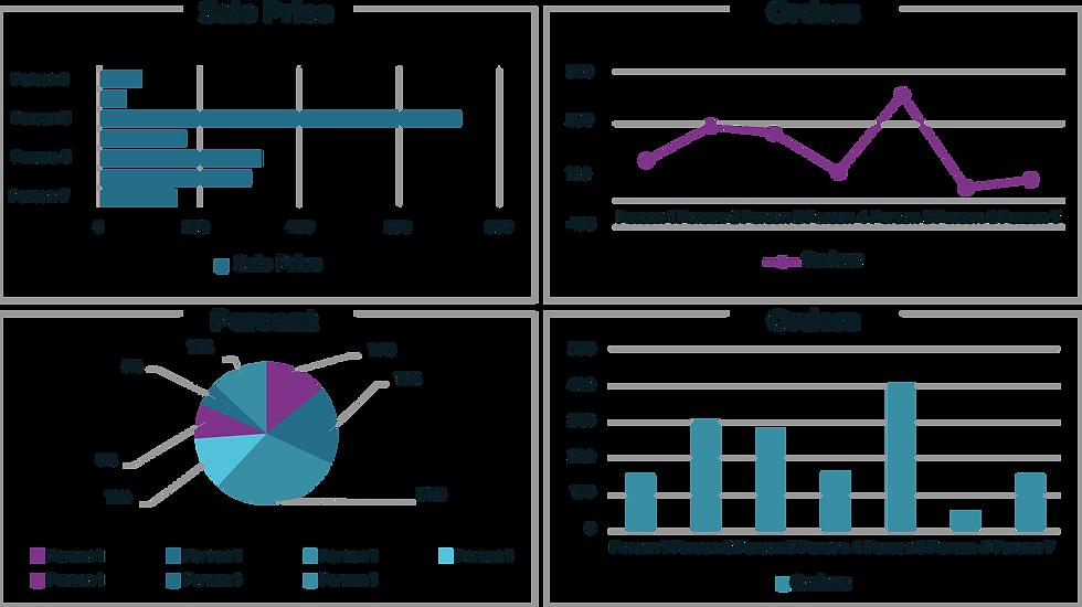 4 graphs.png