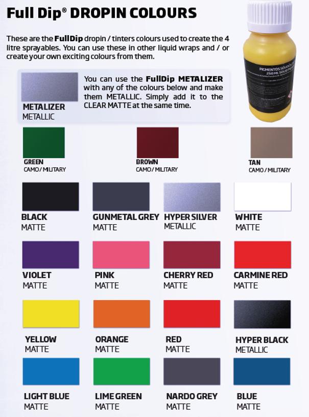 Metallic Tinter, Camo Tinter, Military Tinter, Dropin, Tinter, FullDip, Full Dip, Liquid Wrap, Spray Wrap, Peelable Paint