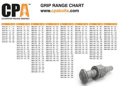 cpa-grip-range.png