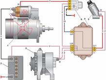 Схема стартера и генератора.webp