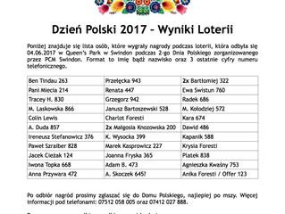Sprawdź czy wygrałeś w loterii DP2017!