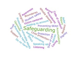 Szkolenie Safeguarding w Swindon 12 X 2019