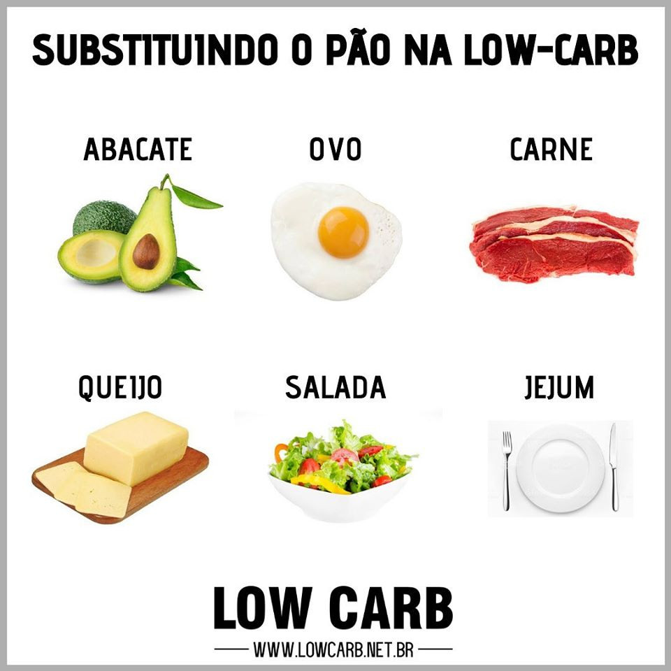 substituindo o pão na low carb