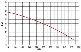 graph_dp40e.png