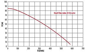 graph_dp20hcie.png