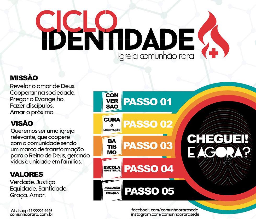 Ciclo Identidade.jpg