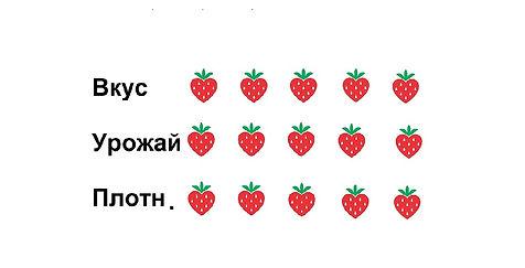 купить рассаду клубники в частных питомниках почтой россии