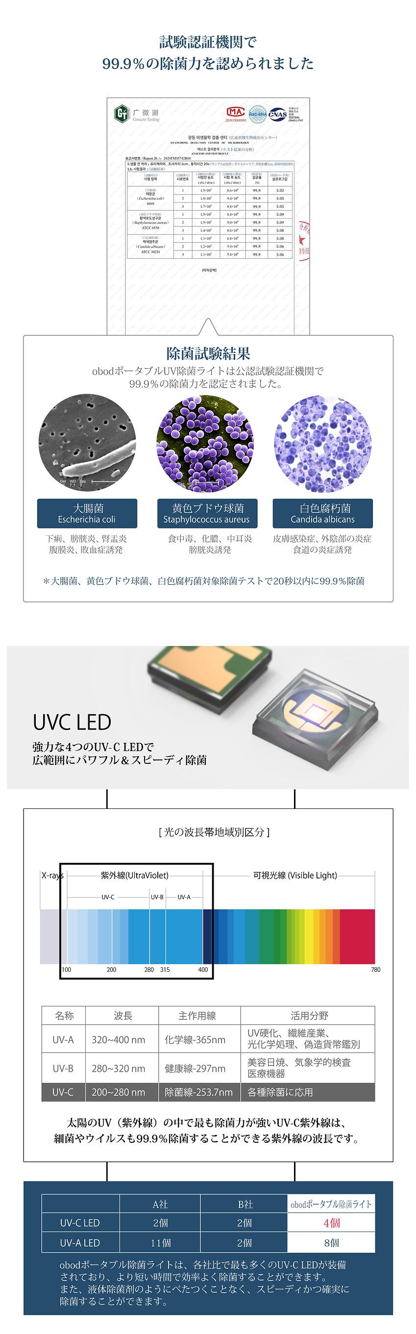 obod_UV_jp02.jpg