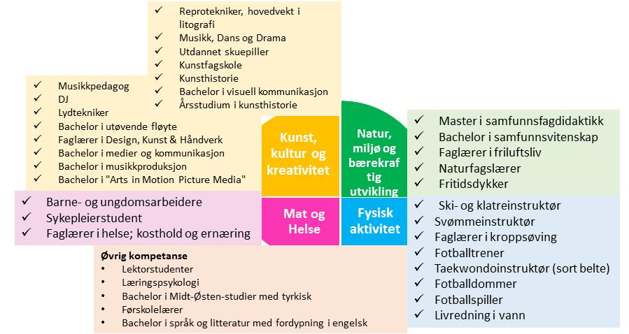 AKSkompetanse.png