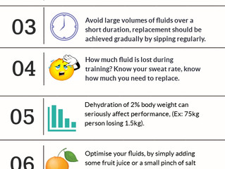 "Hydration ""What you need to know"""