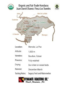 Finca Los Tuneles Map and Fact Sheet