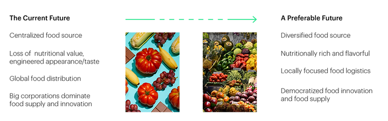 OpenAg_Web(output)_5-15.png