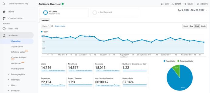Google-Analytics-1024x454.png