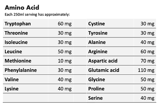 BUCK Buckwheat Milk Amino Acid per serving