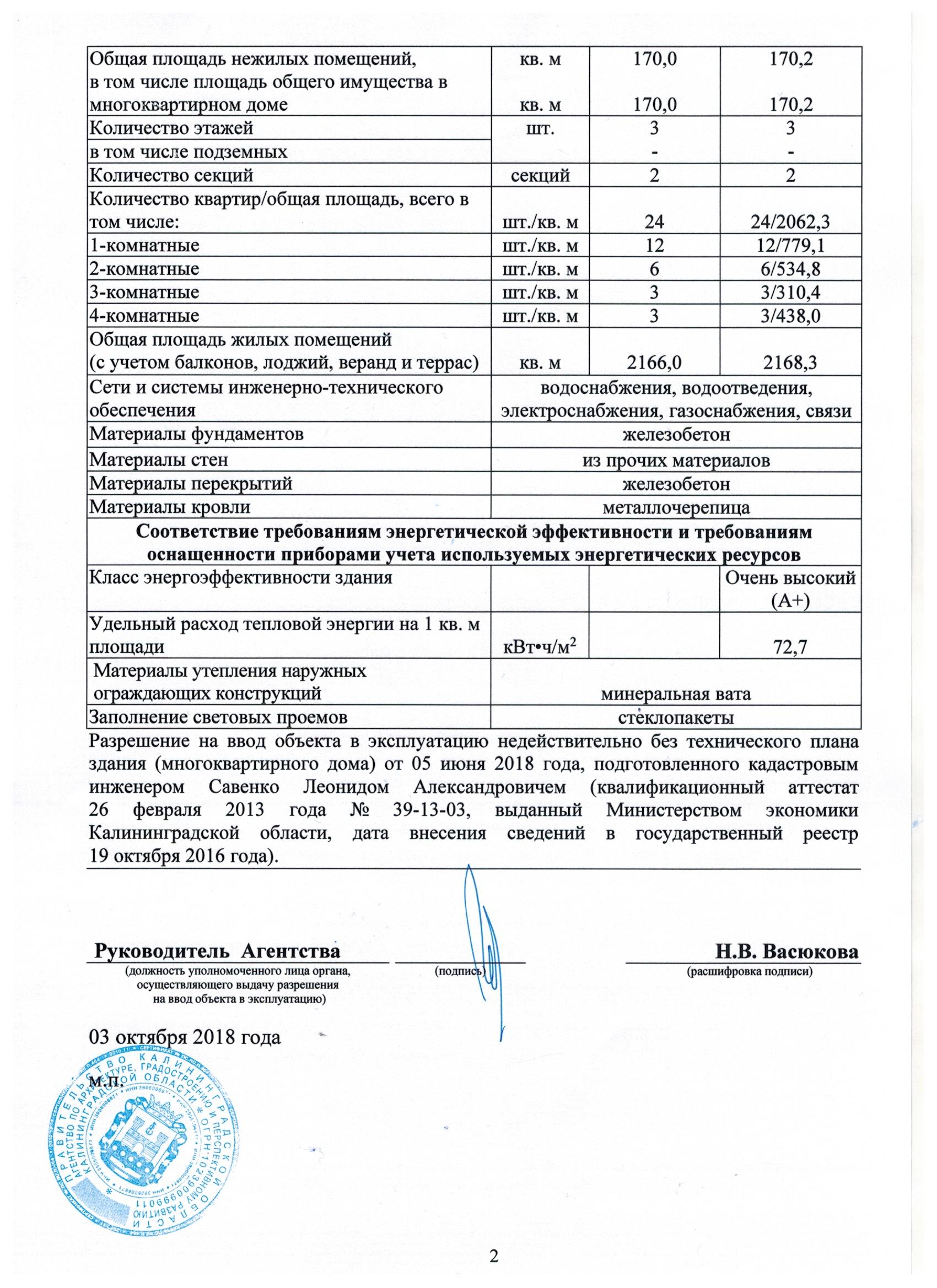 Ввод мжд пер.Куйбышева,6 ст.2 (1)