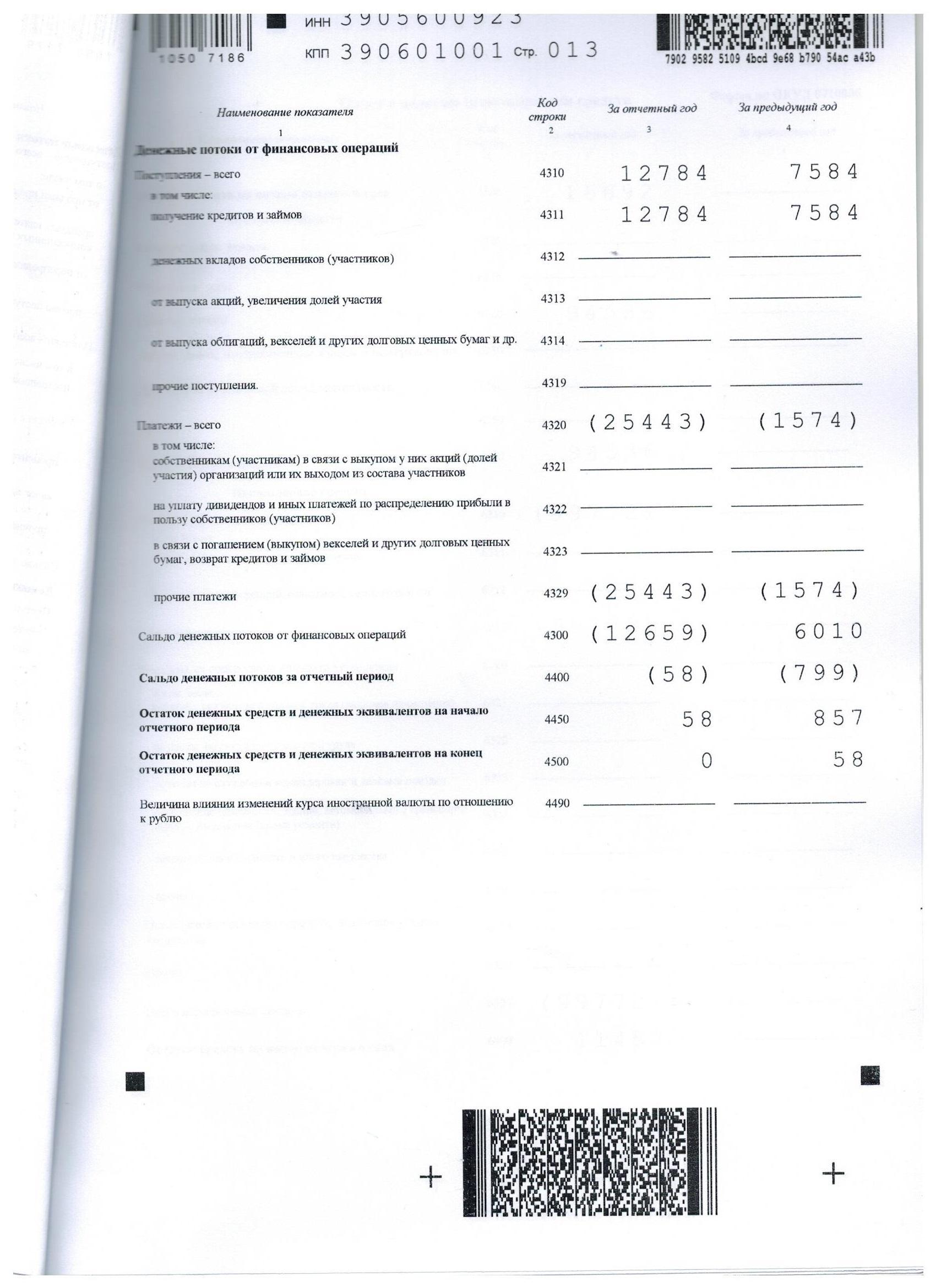 Отчет о движении денежных средств ст2