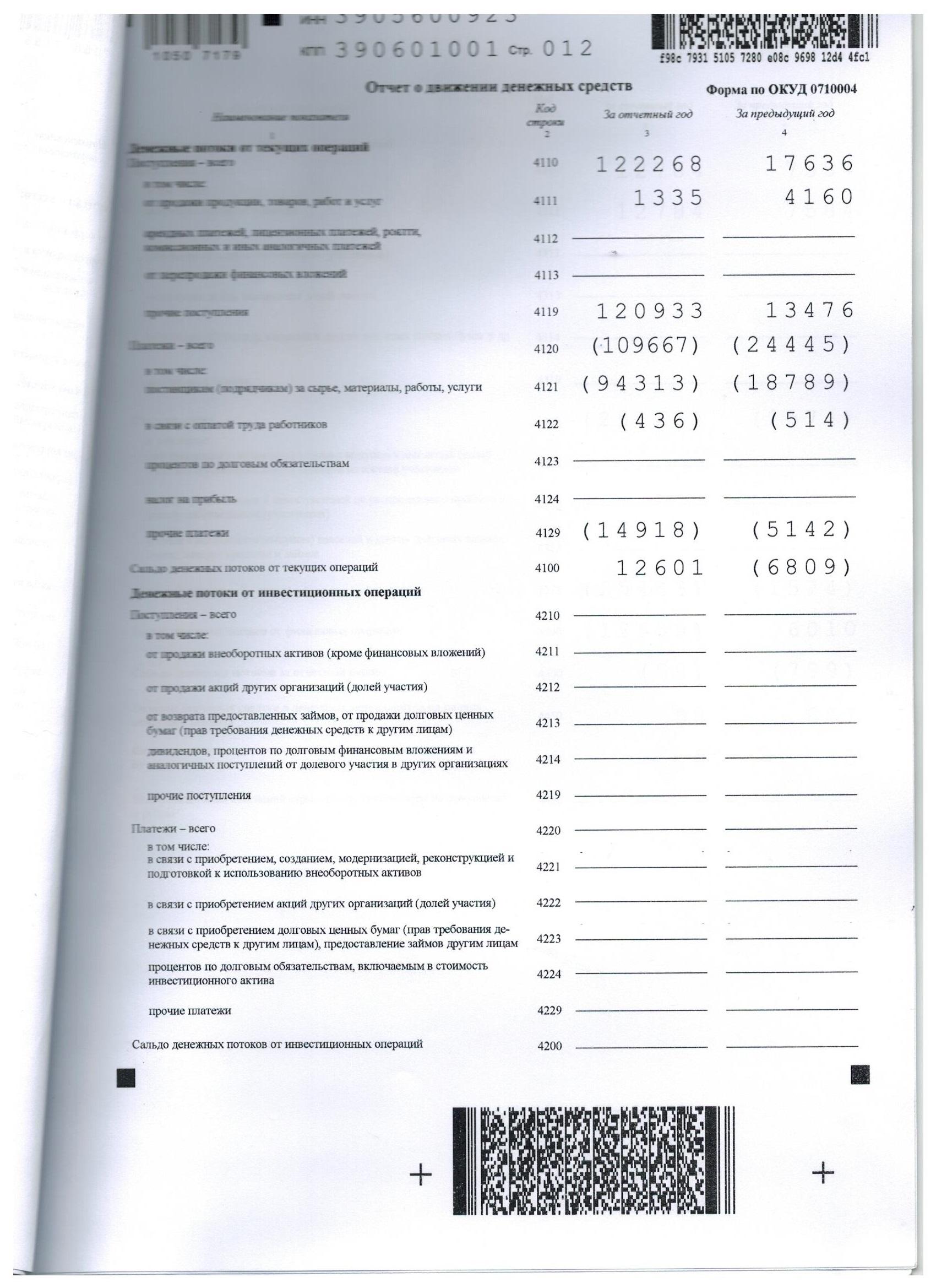 Отчет о движении денежных средств ст1