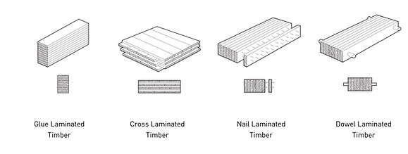 Mass Timber Diagrams.jpg