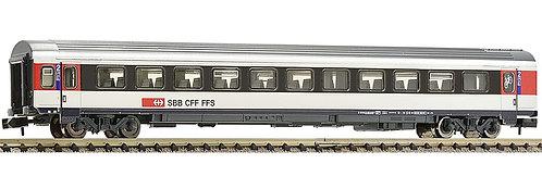 Fleischmann VU IV CFF B