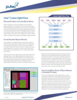 Unity Custom Digital Placer