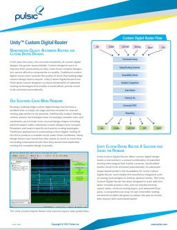 Unity Custom Digital Router